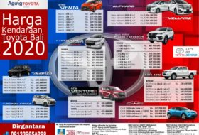 081339654288 Pricelist Harga Toyota Bali Februari 2020 280x190 - Toyota Bali - Daftar Harga Mobil Toyota Terbaru 2020